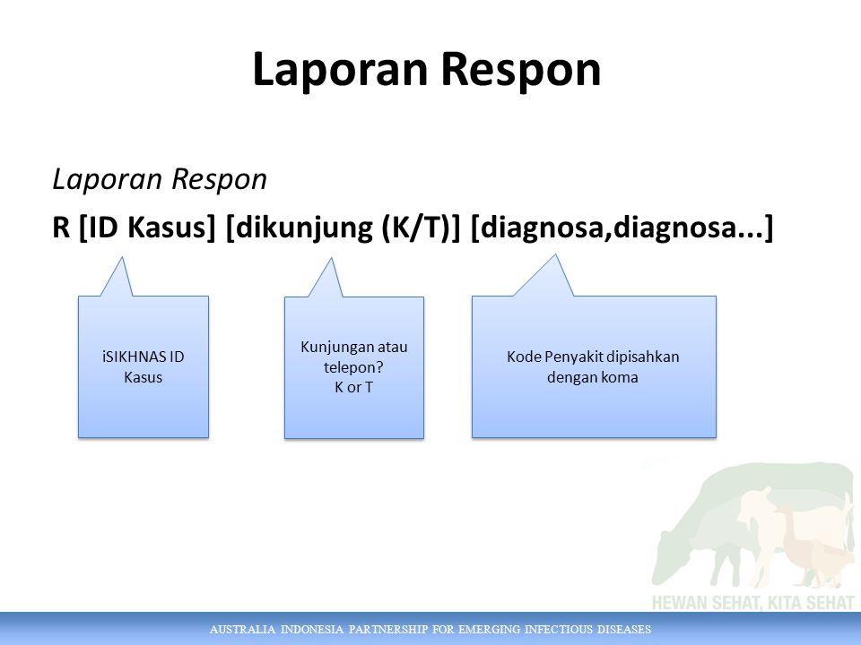 Laporan Respon Laporan Respon R [ID Kasus] [dikunjung (K/T)] [diagnosa,diagnosa...] iSIKHNAS ID Kasus.